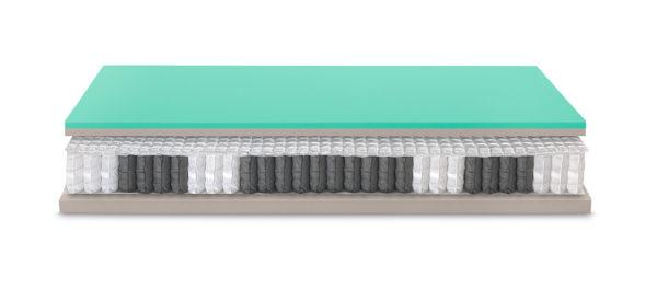 Linearete-materassi-a-molle-indipendenti-3000-molle-memory